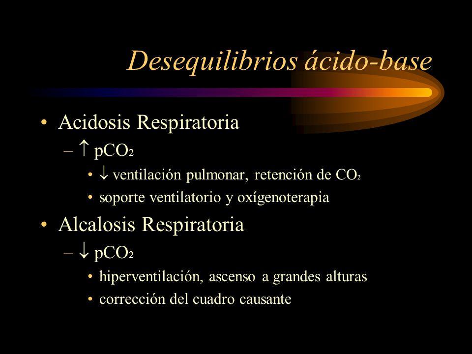 Desequilibrios ácido-base