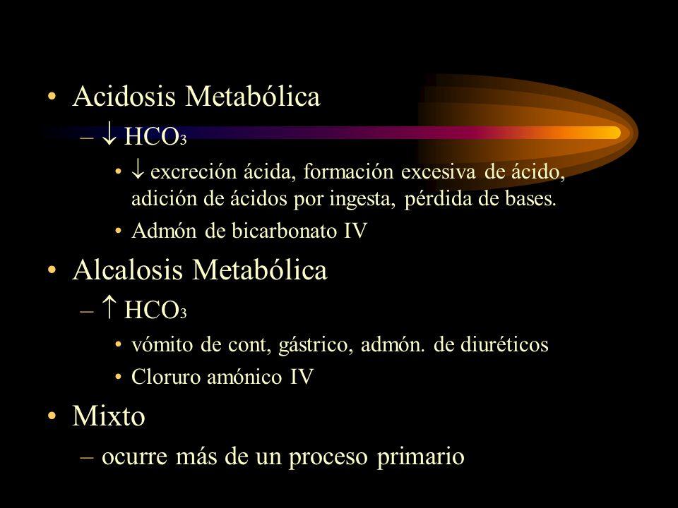 Acidosis Metabólica Alcalosis Metabólica Mixto  HCO3  HCO3
