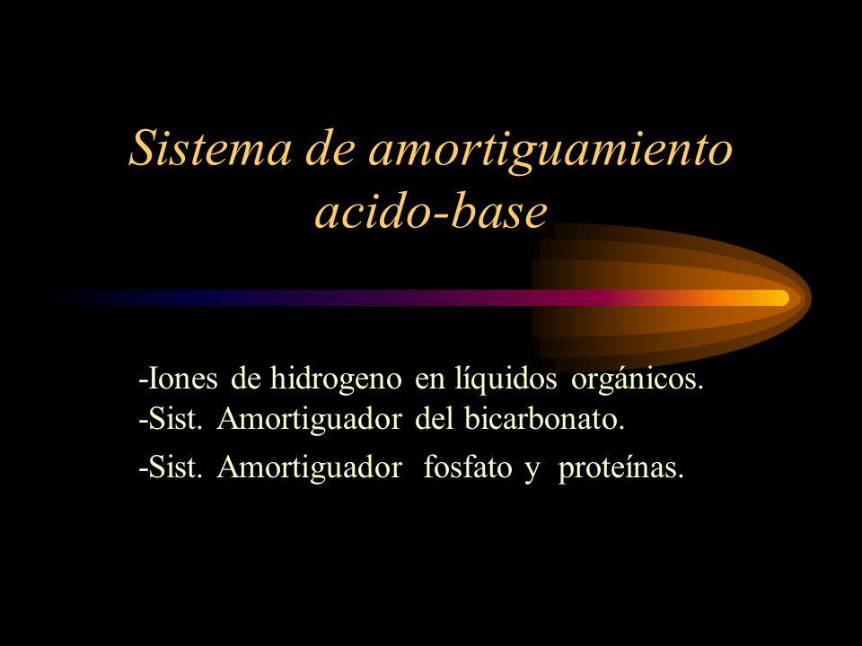 Sistema de amortiguamiento acido-base