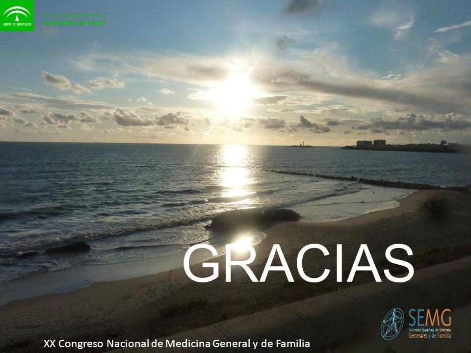 GRACIAS XX Congreso Nacional de Medicina General y de Familia