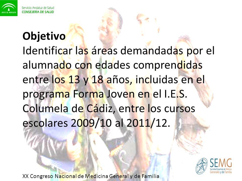 Objetivo Identificar las áreas demandadas por el alumnado con edades comprendidas entre los 13 y 18 años, incluidas en el programa Forma Joven en el I.E.S. Columela de Cádiz, entre los cursos escolares 2009/10 al 2011/12.