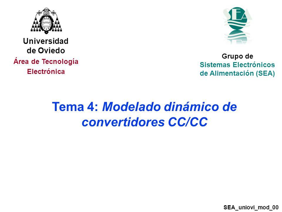 Tema 4: Modelado dinámico de convertidores CC/CC