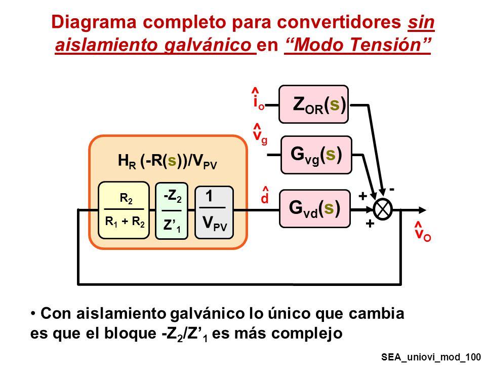 Diagrama completo para convertidores sin aislamiento galvánico en Modo Tensión