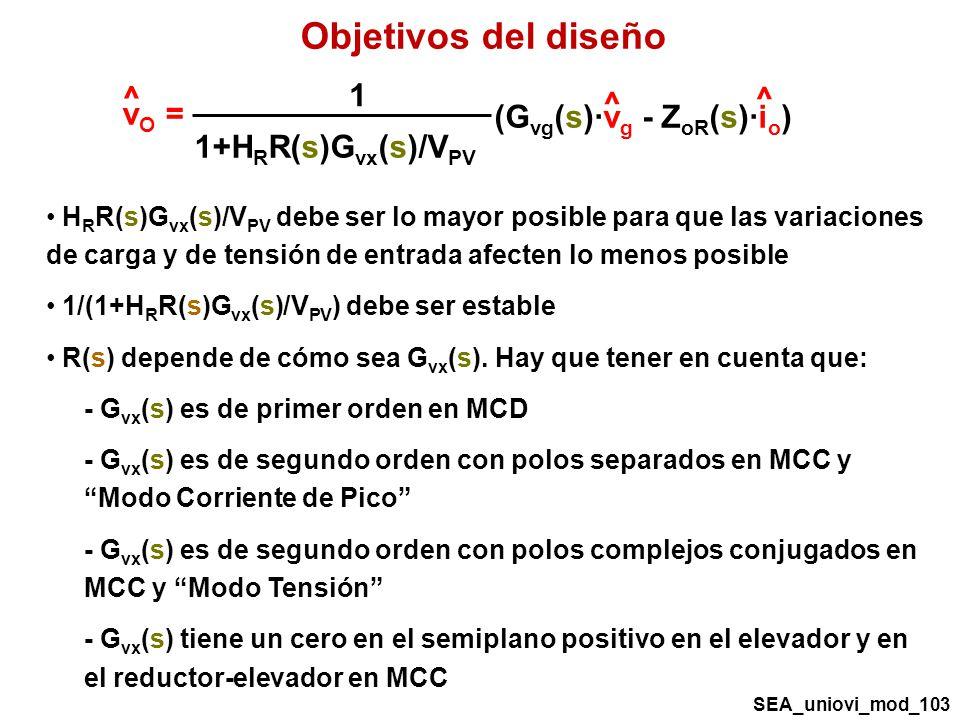Objetivos del diseño 1 ^ vO = (Gvg(s)·vg - ZoR(s)·io)