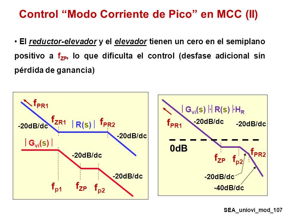 Control Modo Corriente de Pico en MCC (II)