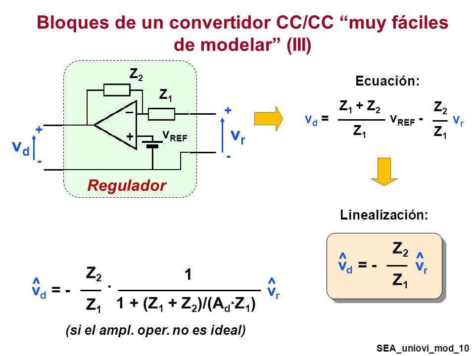 Bloques de un convertidor CC/CC muy fáciles de modelar (III)