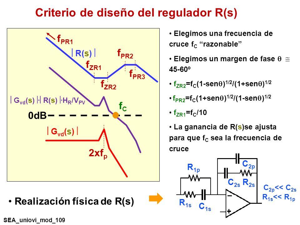 Criterio de diseño del regulador R(s)