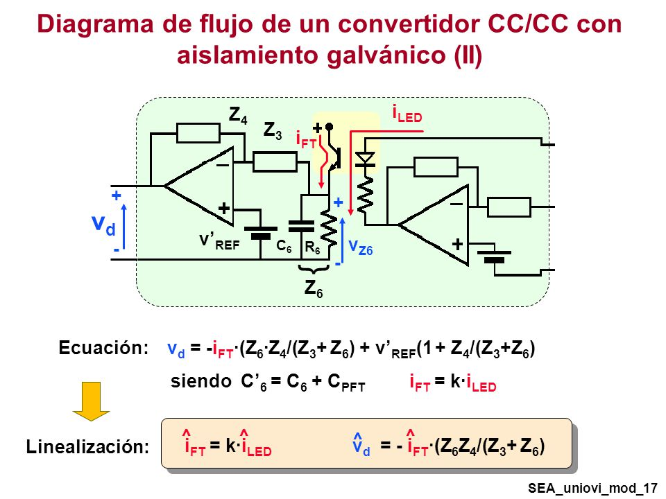 Diagrama de flujo de un convertidor CC/CC con aislamiento galvánico (II)