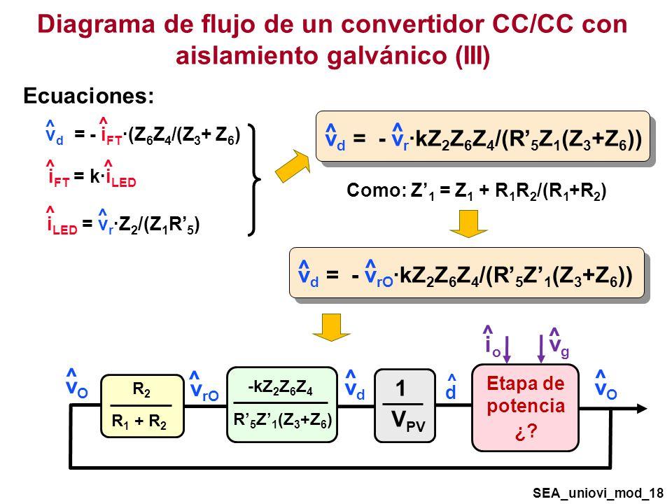 Diagrama de flujo de un convertidor CC/CC con aislamiento galvánico (III)