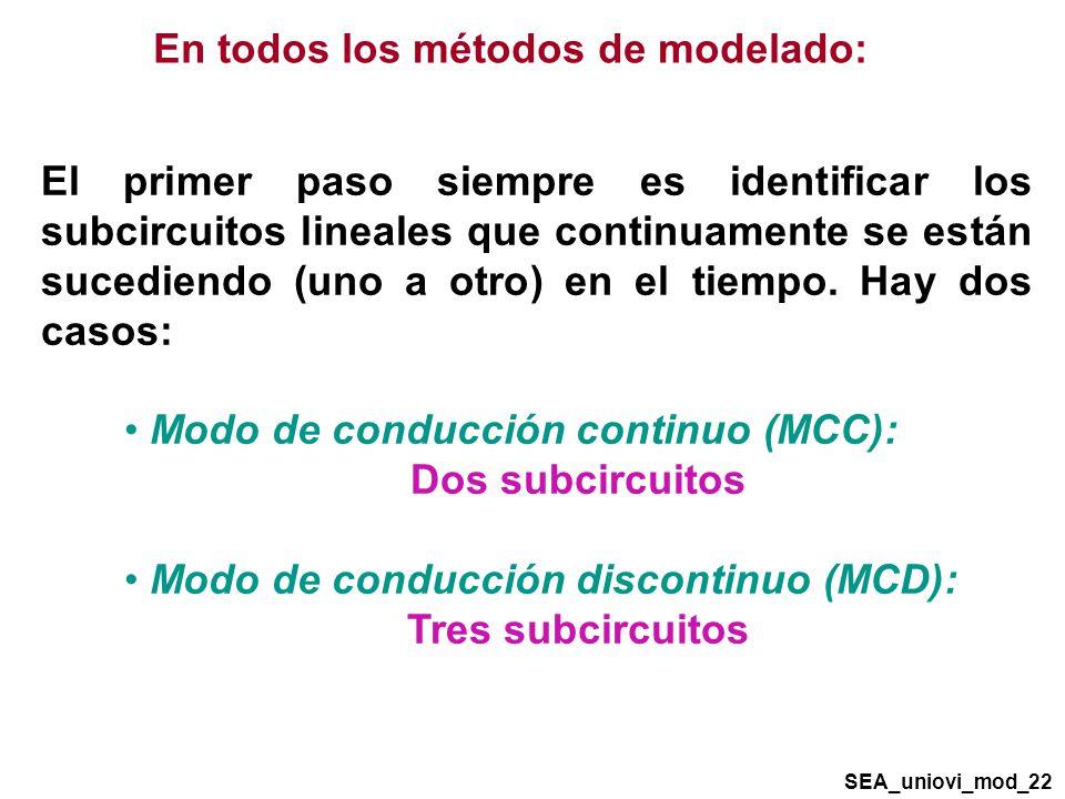 Dos subcircuitos Tres subcircuitos
