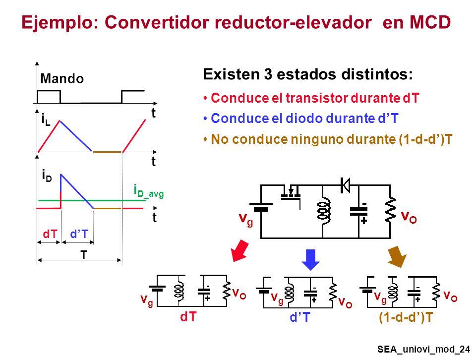 Ejemplo: Convertidor reductor-elevador en MCD