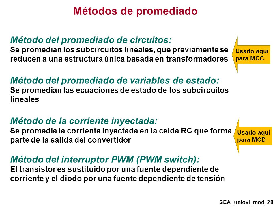 Métodos de promediado Método del promediado de circuitos: