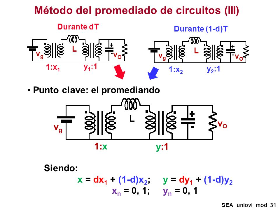 x = dx1 + (1-d)x2; y = dy1 + (1-d)y2