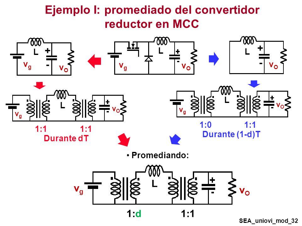 Ejemplo I: promediado del convertidor reductor en MCC