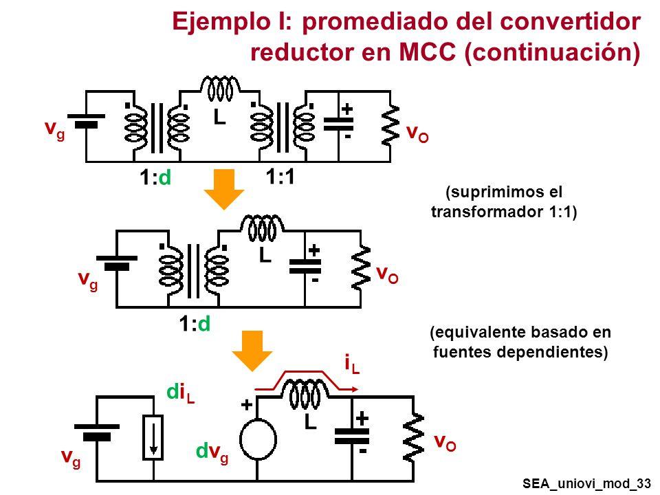 Ejemplo I: promediado del convertidor reductor en MCC (continuación)