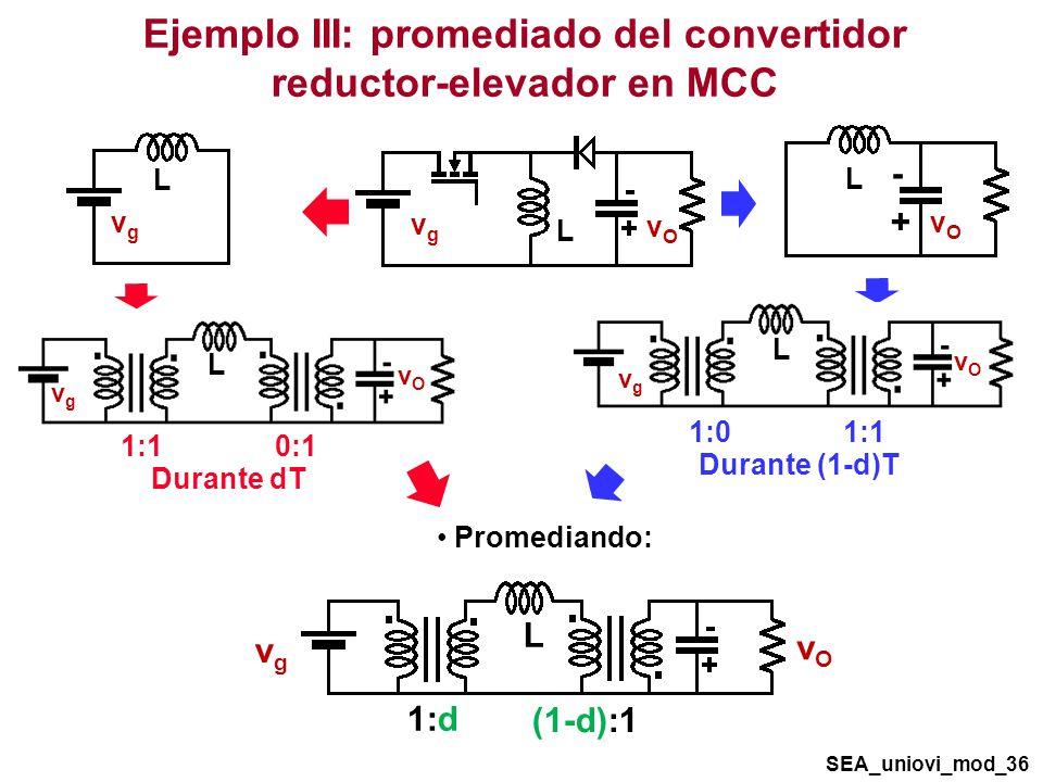 Ejemplo III: promediado del convertidor reductor-elevador en MCC
