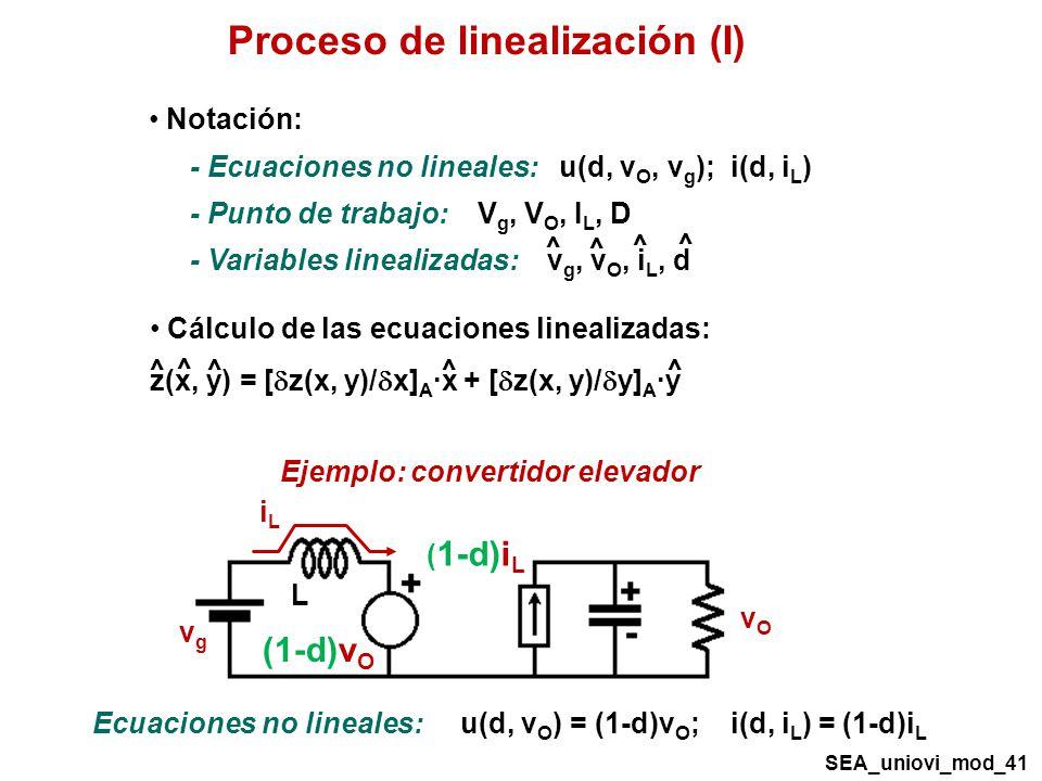 Proceso de linealización (I)