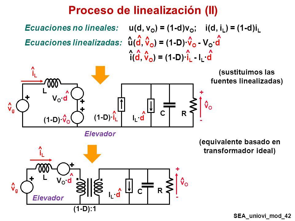 Proceso de linealización (II)