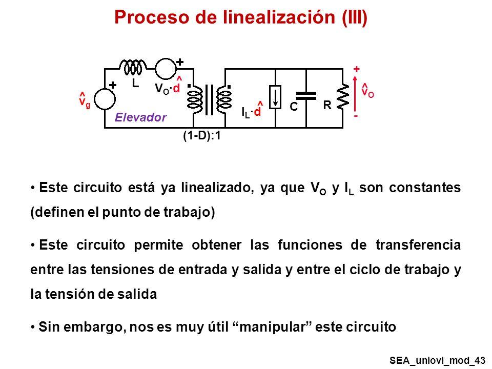 Proceso de linealización (III)