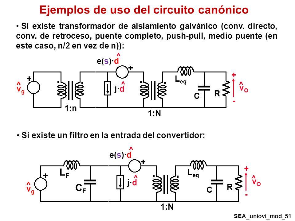Ejemplos de uso del circuito canónico