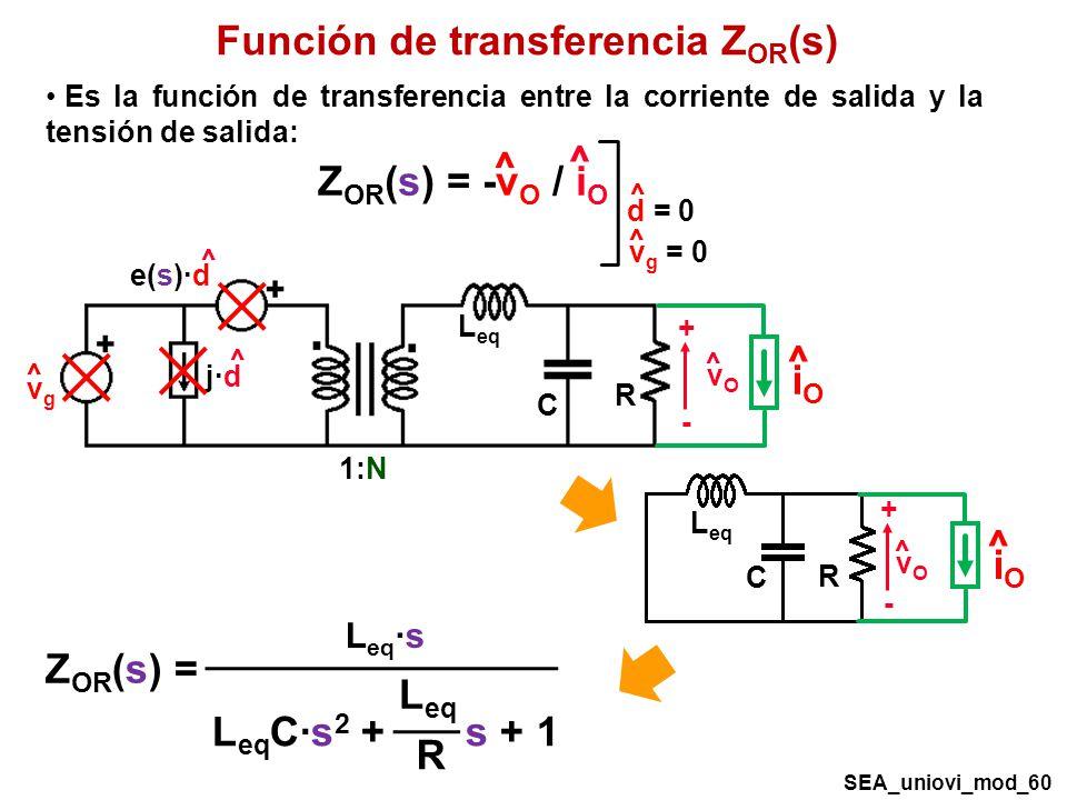 Función de transferencia ZOR(s)