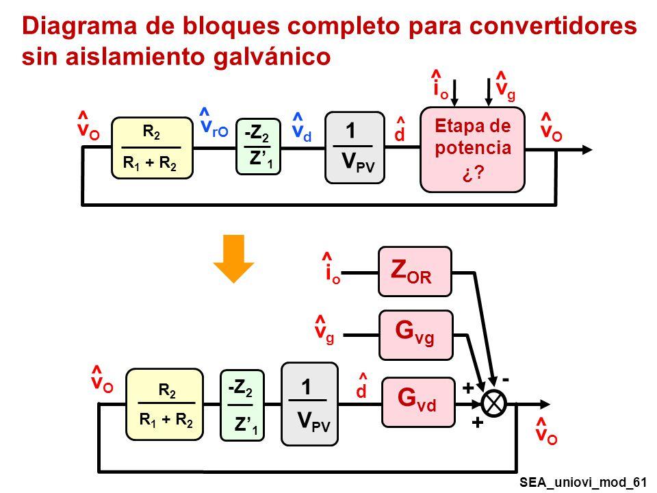 Diagrama de bloques completo para convertidores sin aislamiento galvánico