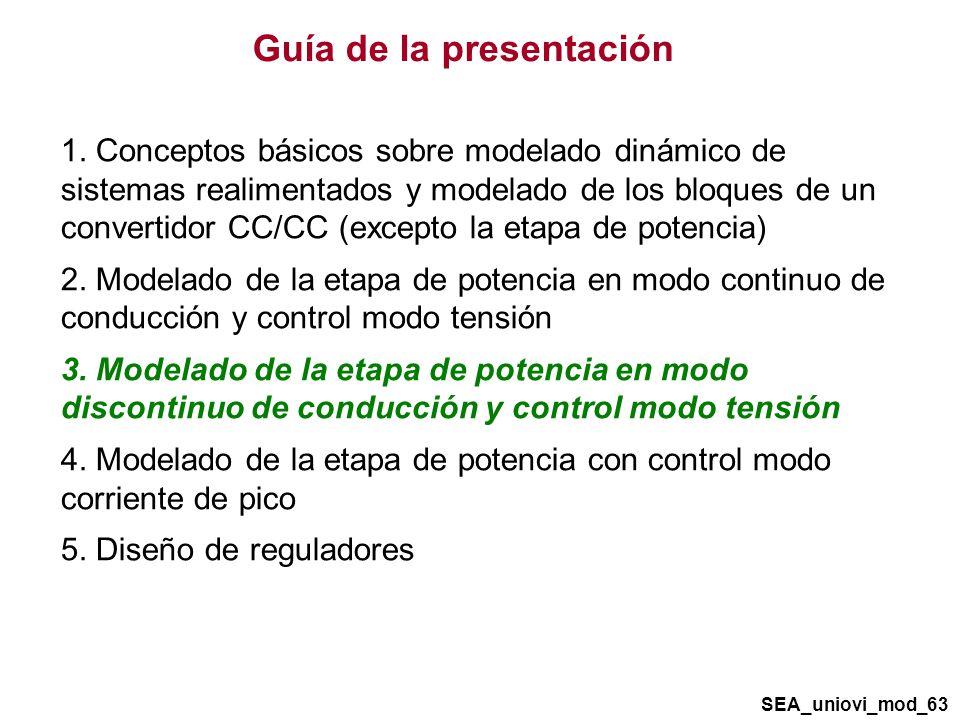 Guía de la presentación