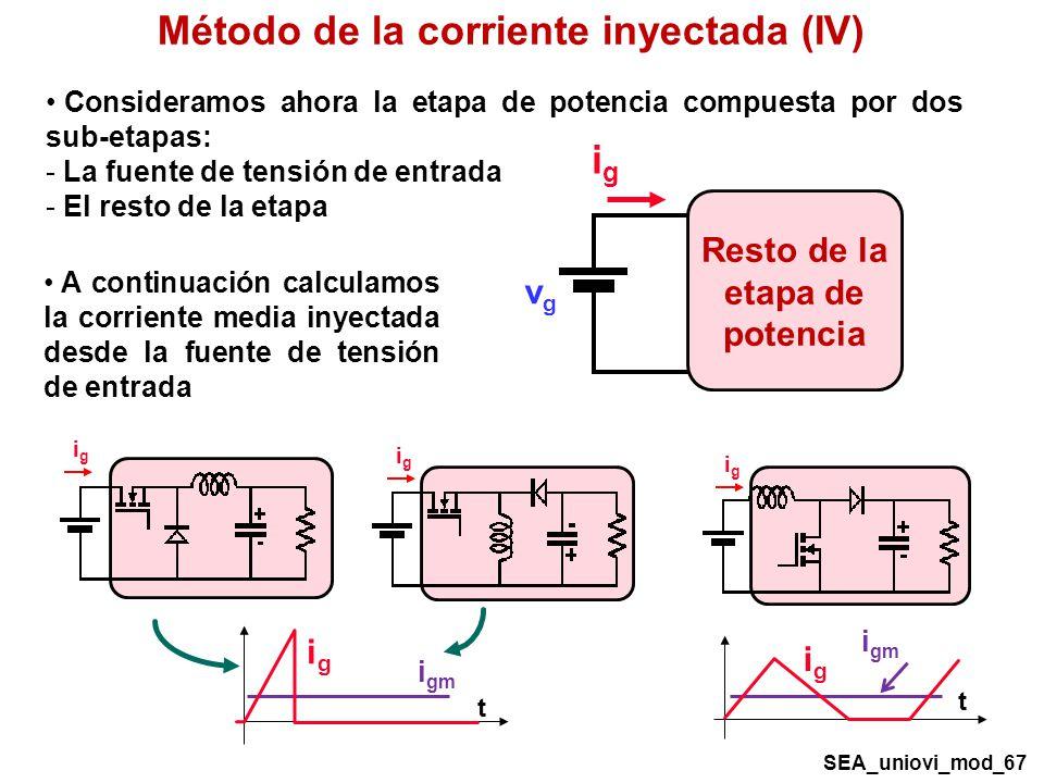 Método de la corriente inyectada (IV)