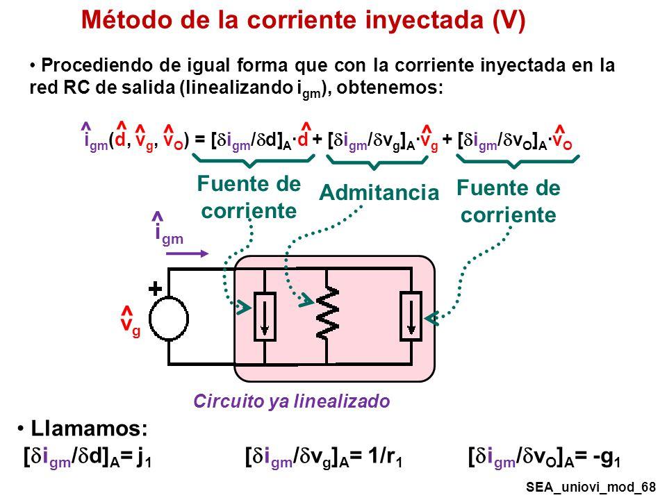 Método de la corriente inyectada (V)