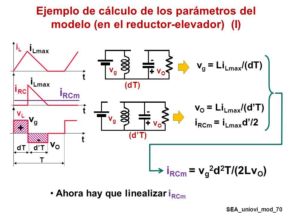 Ejemplo de cálculo de los parámetros del modelo (en el reductor-elevador) (I)