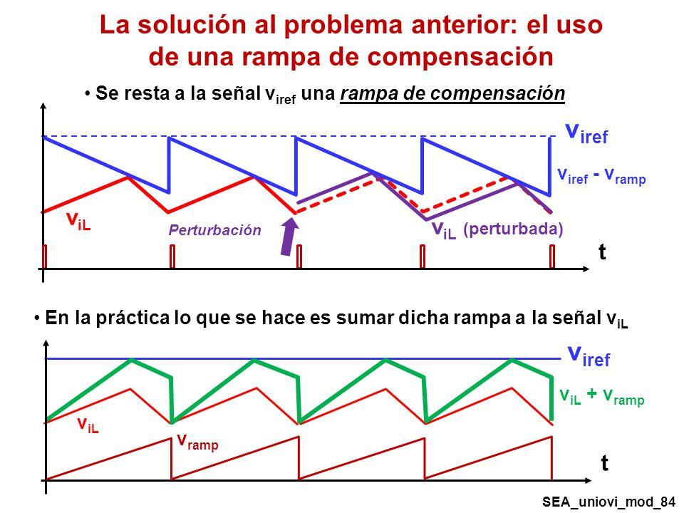 La solución al problema anterior: el uso de una rampa de compensación