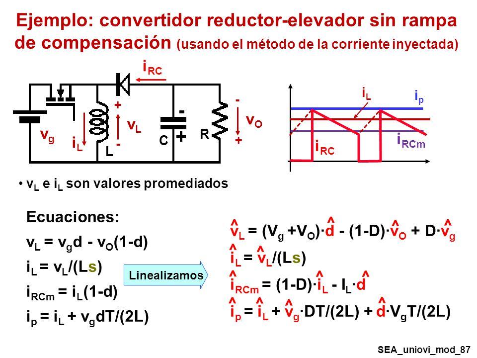 Ejemplo: convertidor reductor-elevador sin rampa de compensación (usando el método de la corriente inyectada)