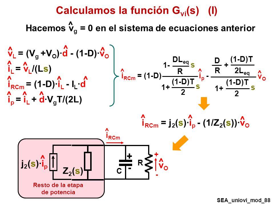 Calculamos la función Gvi(s) (I)