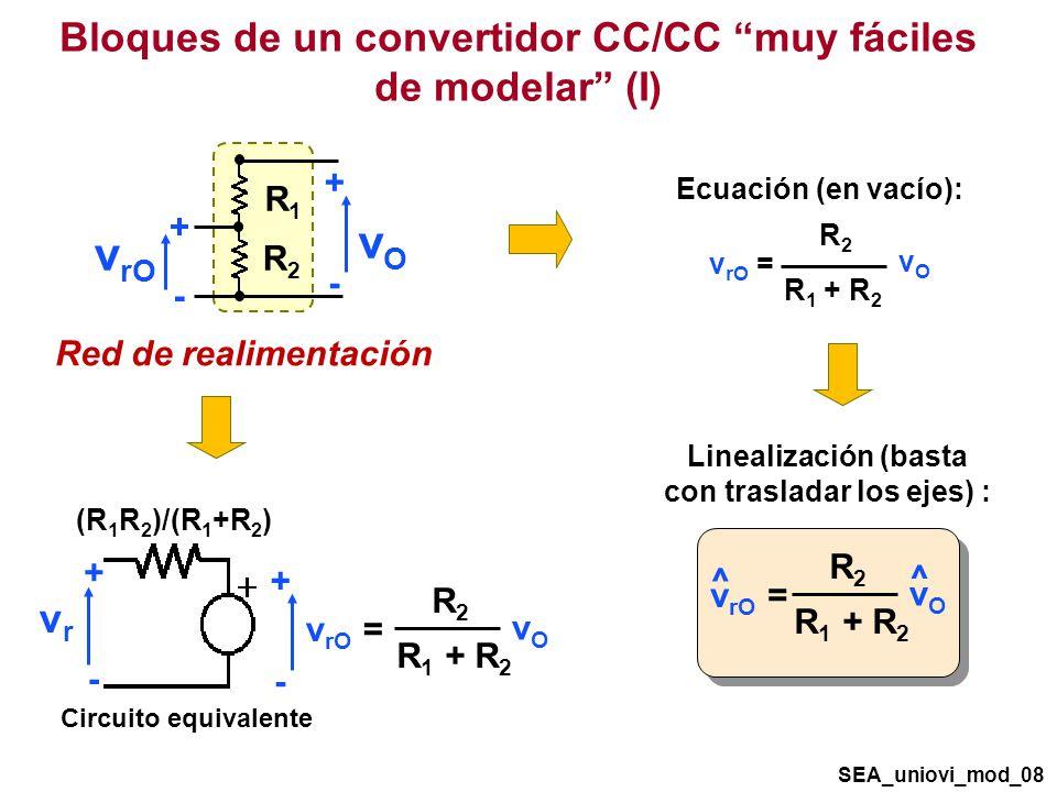 Bloques de un convertidor CC/CC muy fáciles de modelar (I)