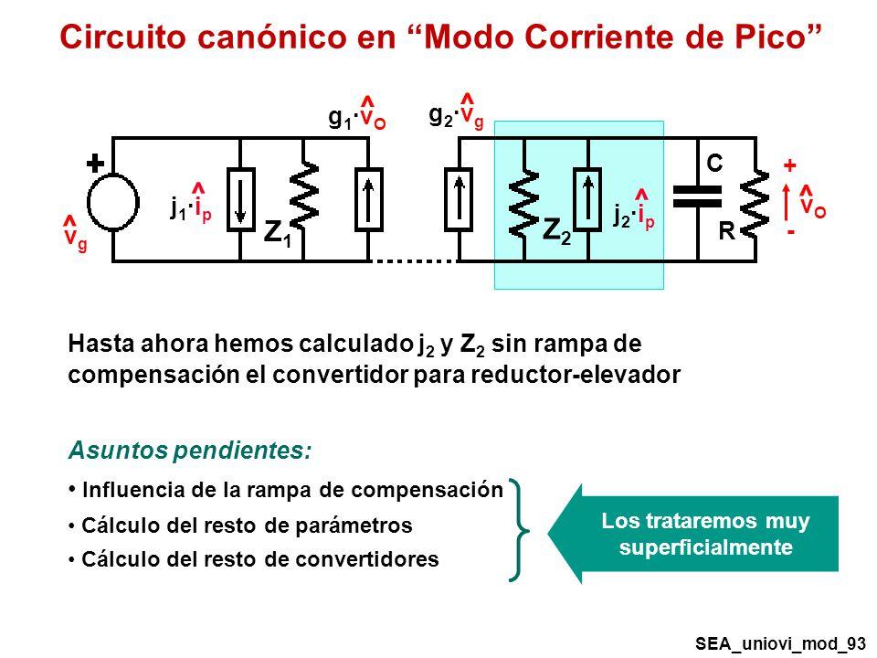 Circuito canónico en Modo Corriente de Pico