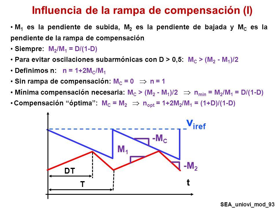 Influencia de la rampa de compensación (I)