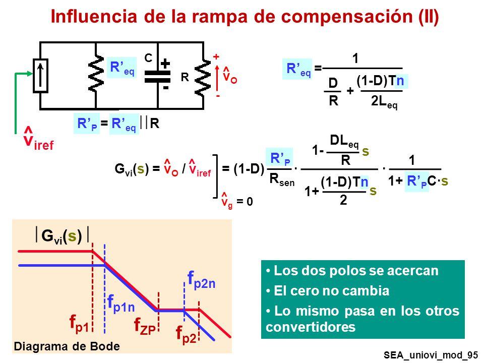 Influencia de la rampa de compensación (II)