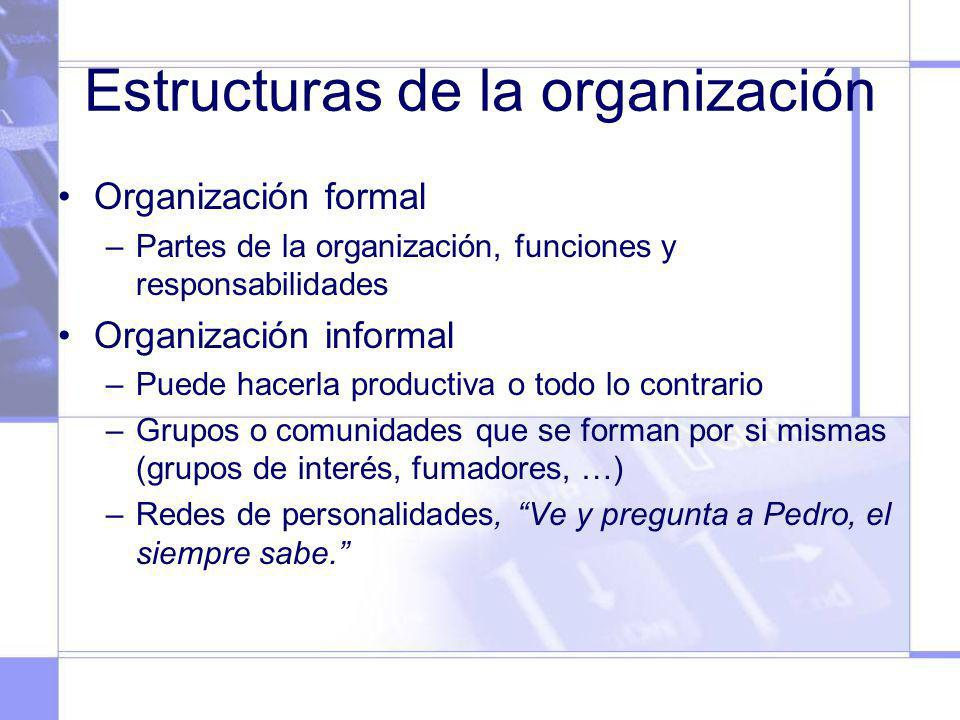 Estructuras de la organización