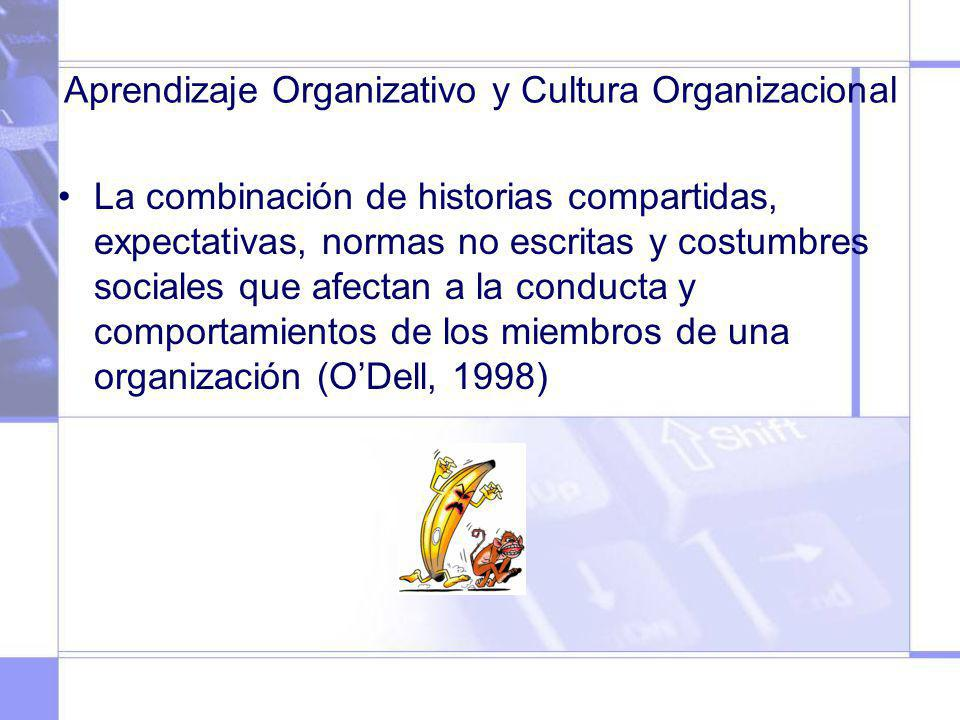 Aprendizaje Organizativo y Cultura Organizacional