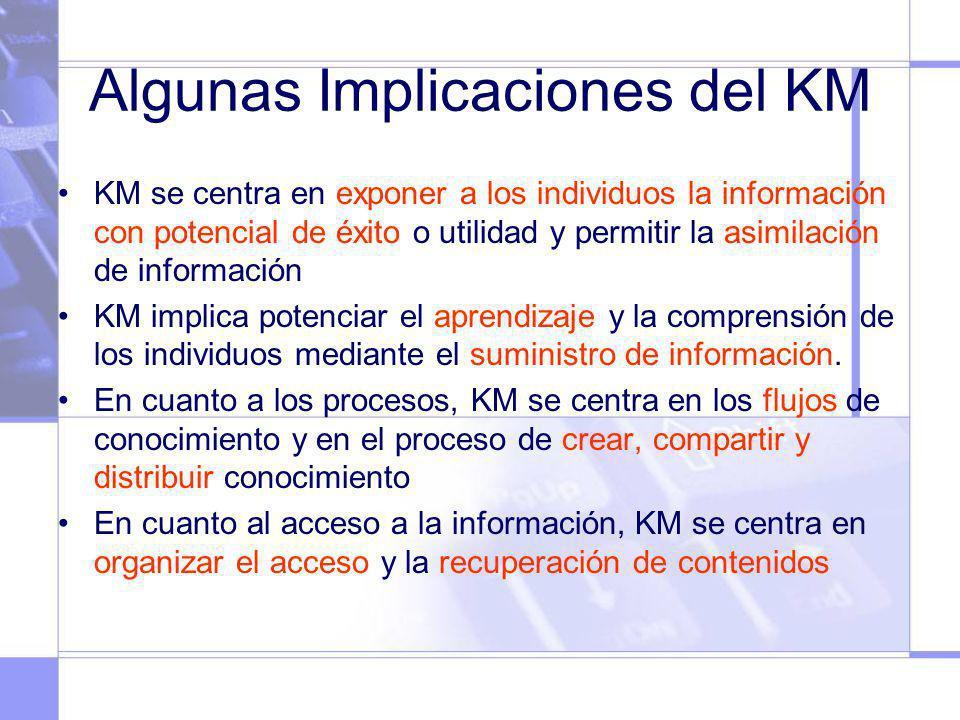 Algunas Implicaciones del KM