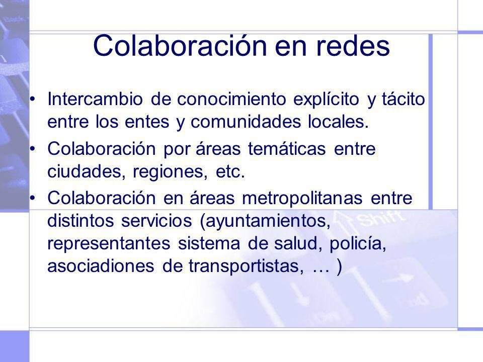 Colaboración en redes Intercambio de conocimiento explícito y tácito entre los entes y comunidades locales.