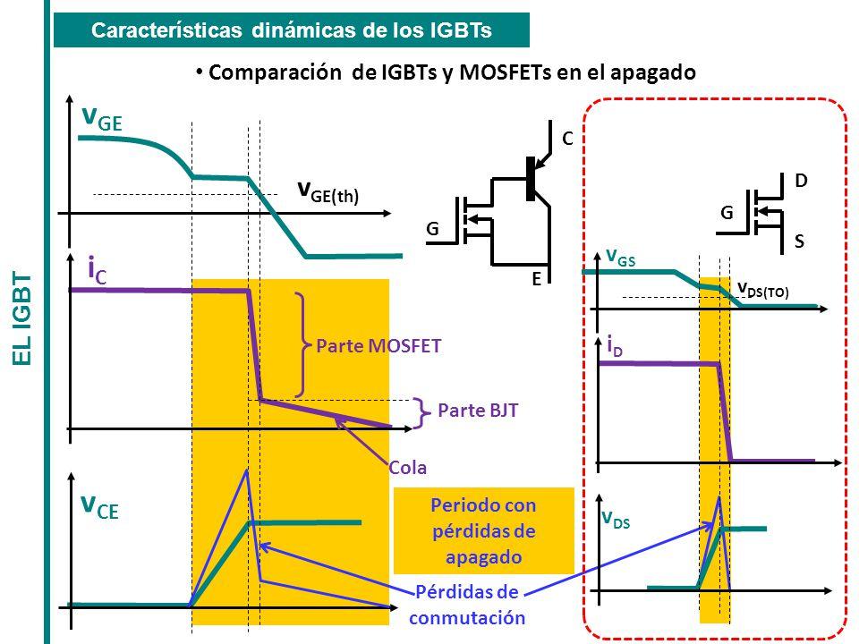 vGE iC vCE vGE(th) Comparación de IGBTs y MOSFETs en el apagado vGS