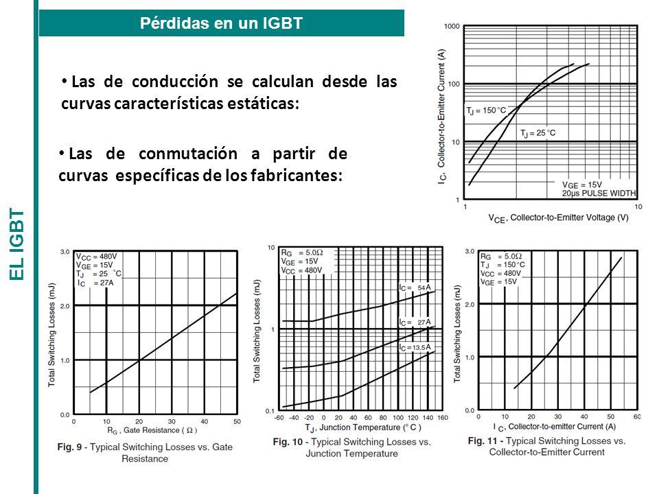 Las de conmutación a partir de curvas específicas de los fabricantes: