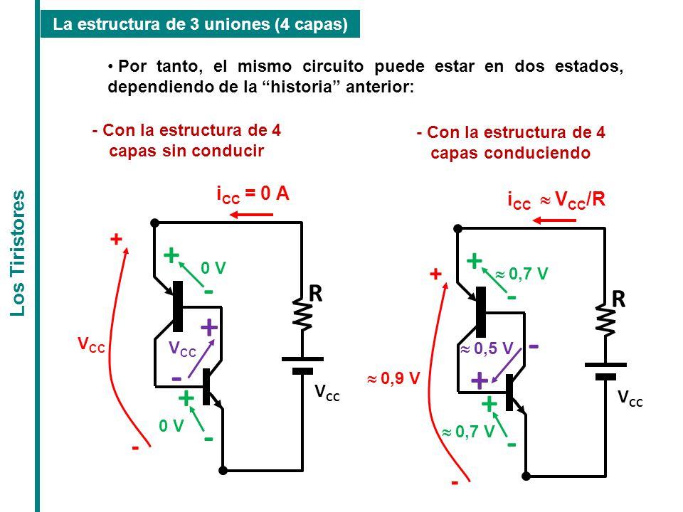 + - - + + + - - + + - - R R + + - - iCC = 0 A iCC » VCC/R