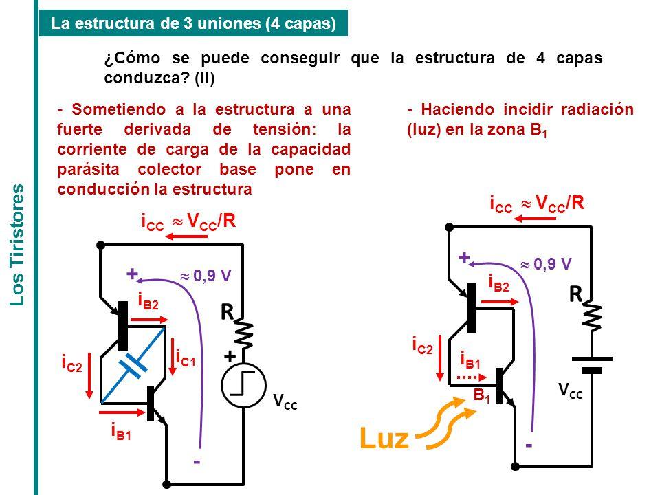 La estructura de 3 uniones (4 capas)