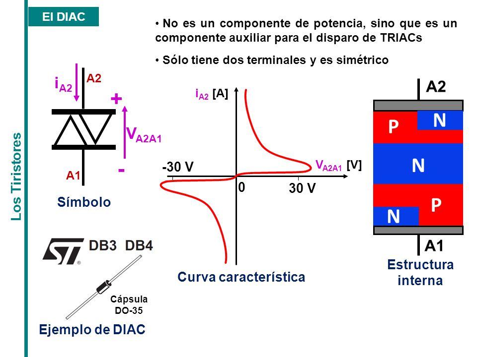 + P N - iA2 A2 VA2A1 A1 Los Tiristores -30 V 30 V Símbolo