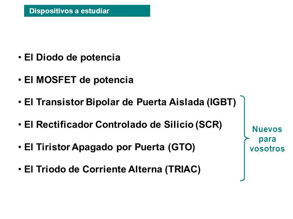 El Transistor Bipolar de Puerta Aislada (IGBT)
