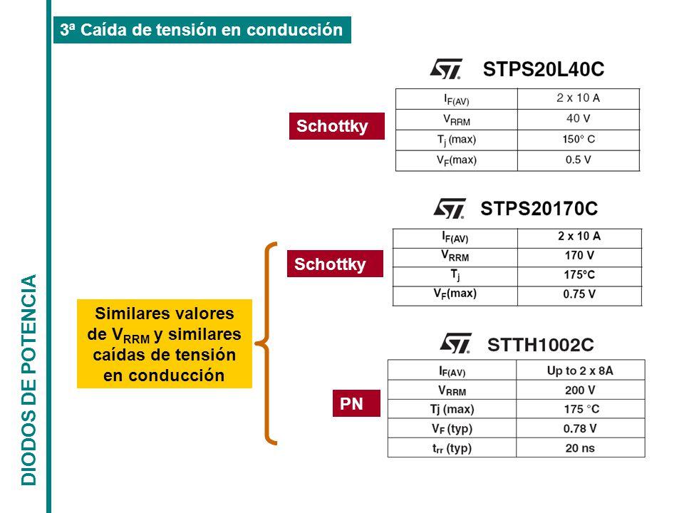 Similares valores de VRRM y similares caídas de tensión en conducción