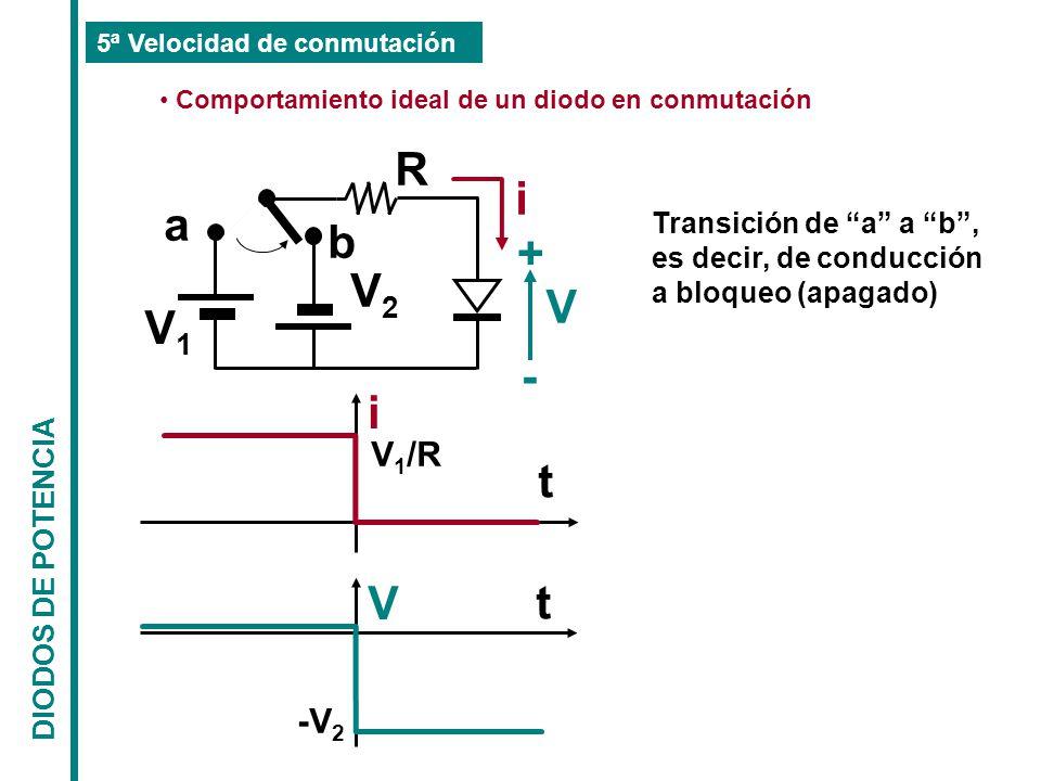 Comportamiento ideal de un diodo en conmutación