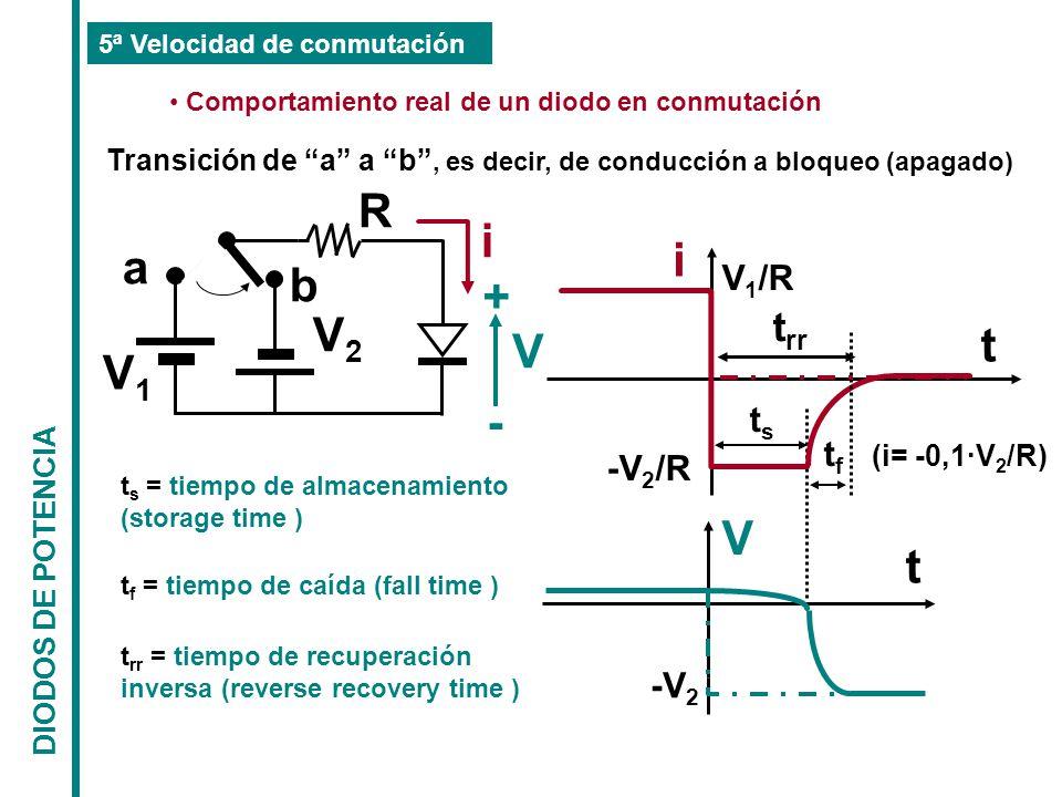 Comportamiento real de un diodo en conmutación